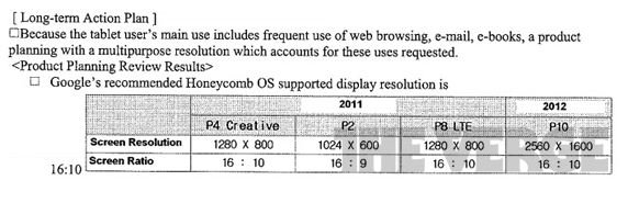 """Samsung Preparing A New 11.8 Inch Tablet With """"Retina-like ..."""
