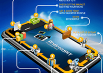 AndroidPIT Infographic: 10 Steps To Building An Awesome App
