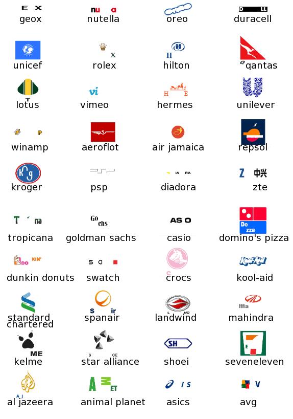 logos quiz l&ouml