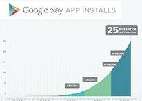 Google Play bate 25 bilhões de apps baixados e celebra com liquidação!