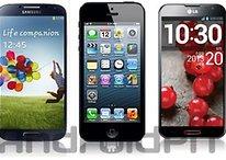 Samsung, Apple e LG são as três maiores fabricantes de celulares do mundo