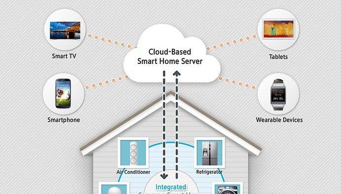CES 2014: Samsung promete sistema de conectividade para casa com o Smart Home