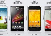 Samsung Galaxy S4 em comparação aos seus concorrentes no Brasil