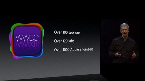 WWDC 2013 keynote