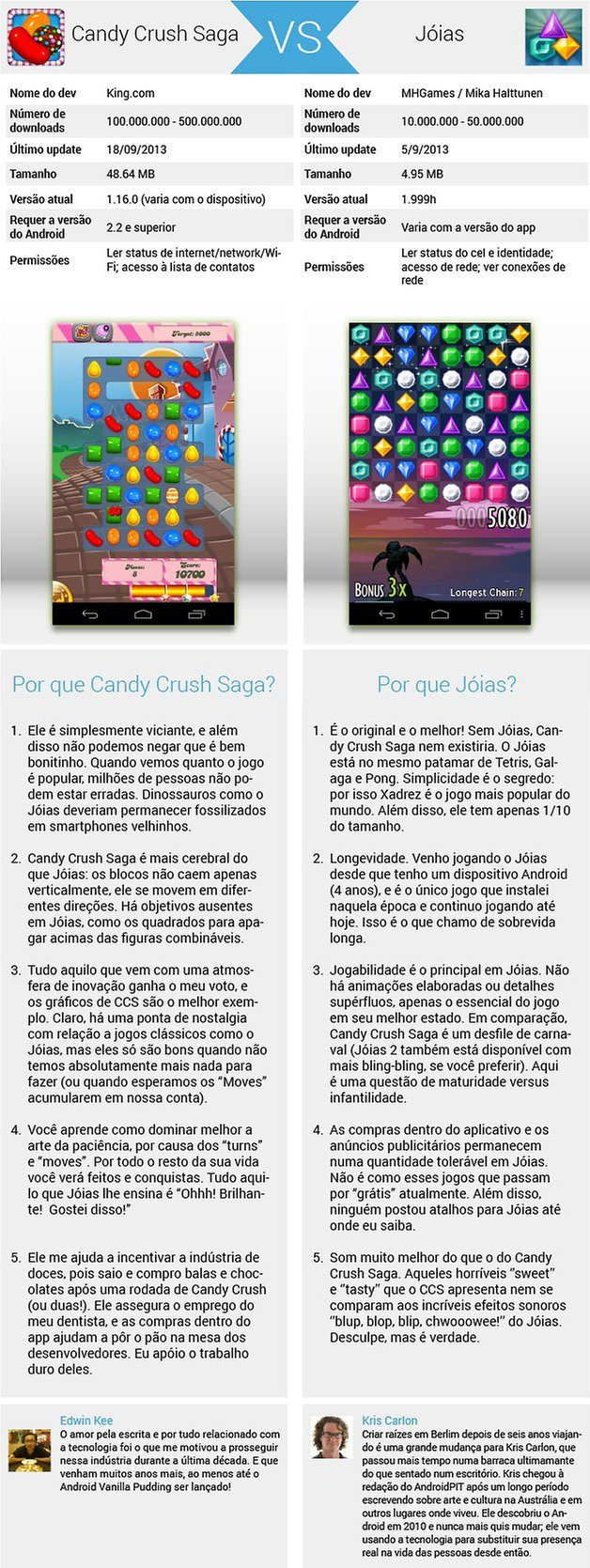 candy crush jewels br 3