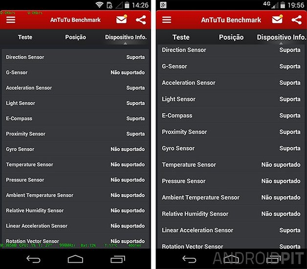 Diferencas Moto G Moto G 4G