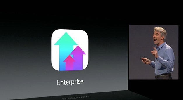 Apple WWDC 2014 - iOS 8