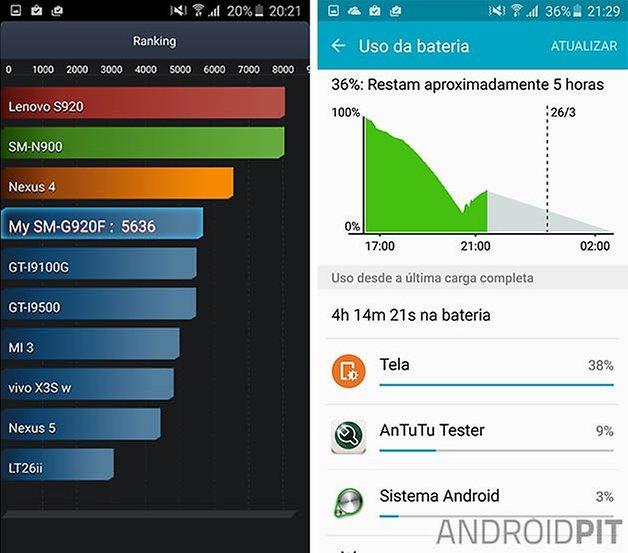 Galaxy S6 bateria benchmark