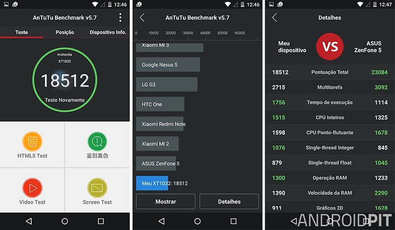 Moto g lollipop benchmark