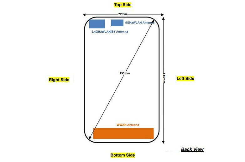Motorola Cedric with Android 7 Nougat shows up at the FCC