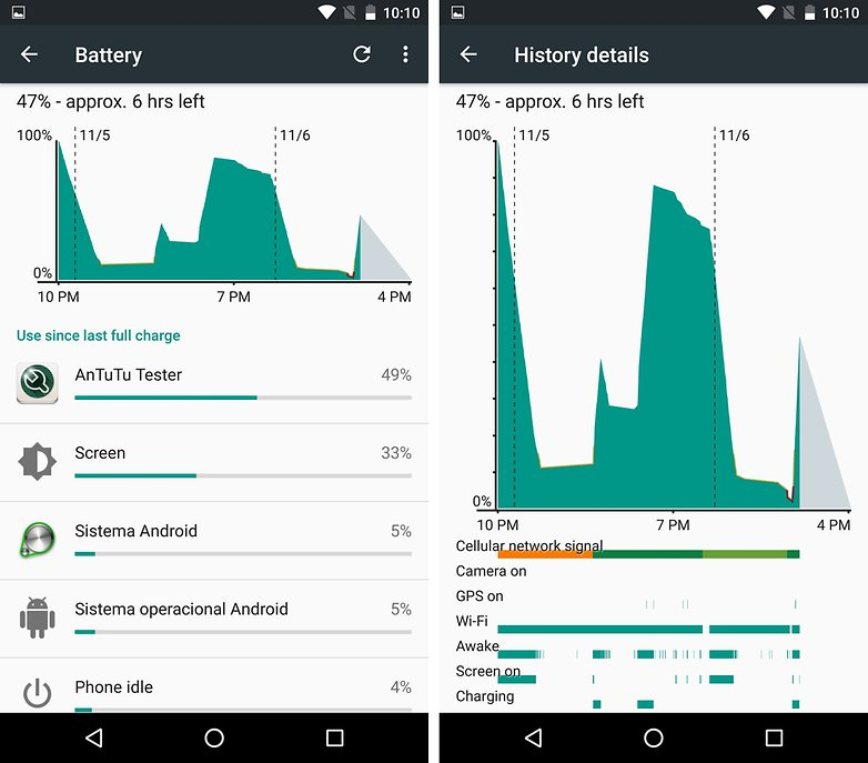 nexus 6p battery data