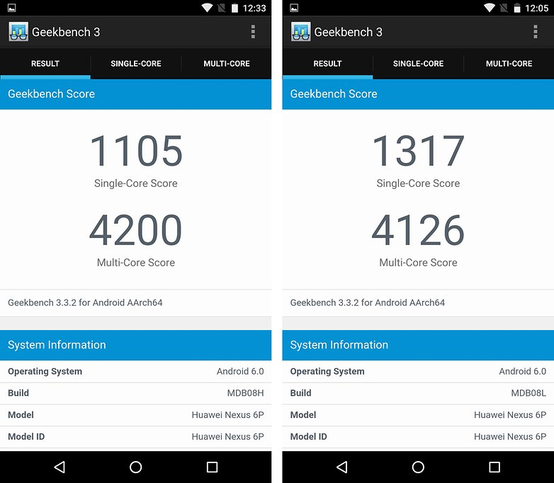 nexus 6p benchmark geekbench