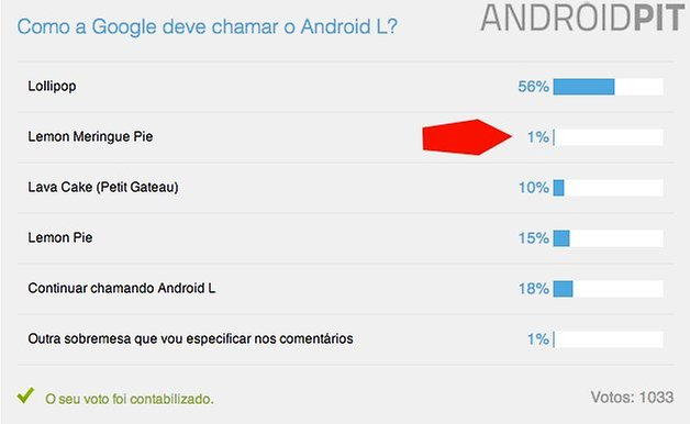 Pesquisa Android l nome androidpit