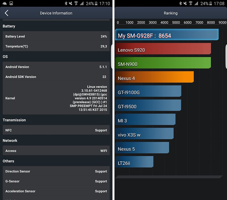 bateria galaxy s6 edge benchmark