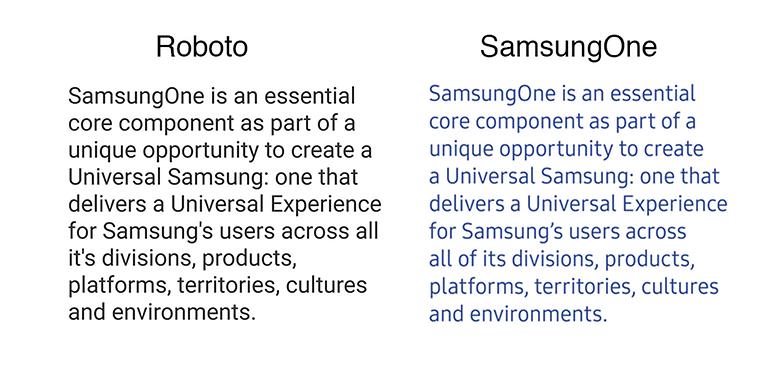 comparacao fonte samsung google