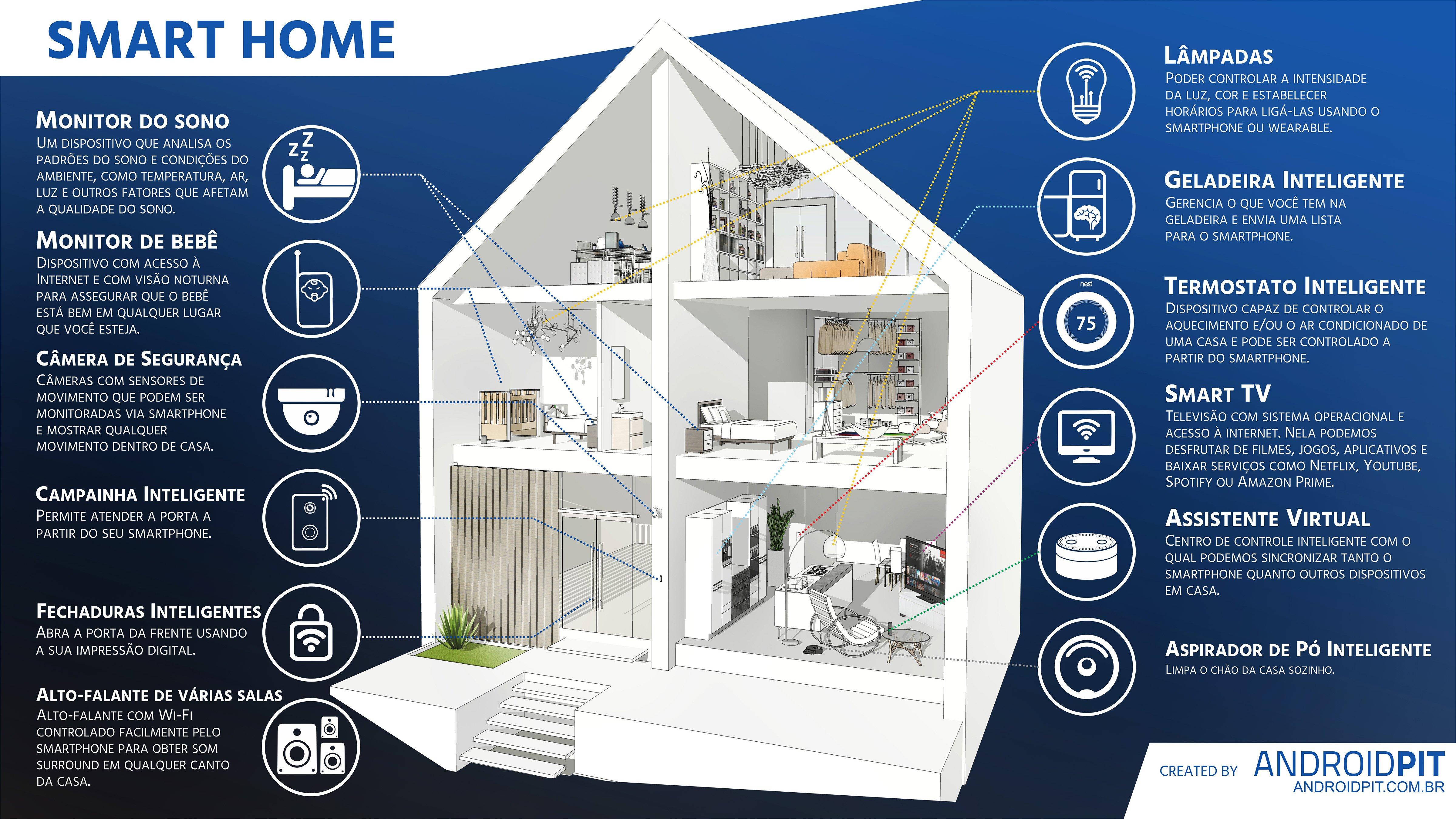 primeiros passos para transformar sua casa em uma smart home androidpit. Black Bedroom Furniture Sets. Home Design Ideas