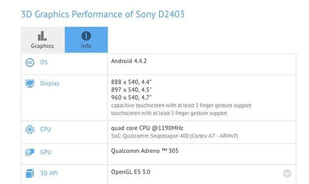 Sony benchmark moto g