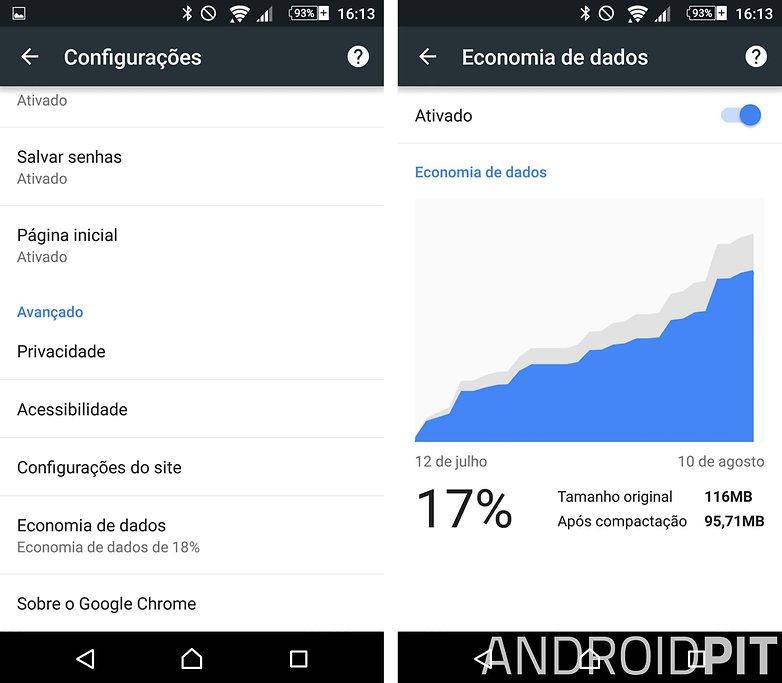 economia dados chrome funcoes android