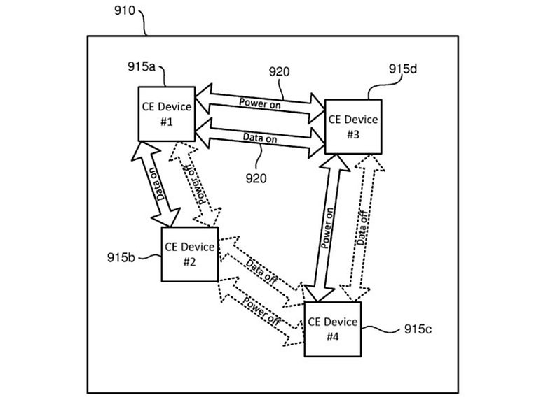 patent sony wireless charging
