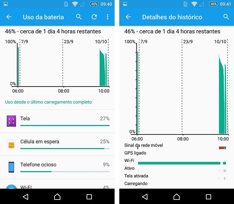 review xperia z5 bateria consumo