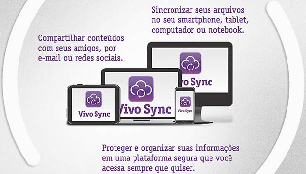 Vivo Sync: Operadora quer R$5,99 por 7GB de espaço na nuvem