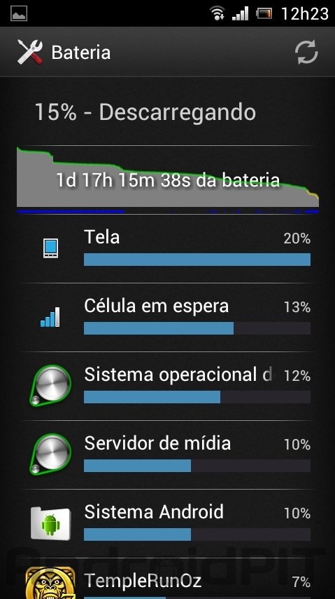 Xperia J battery