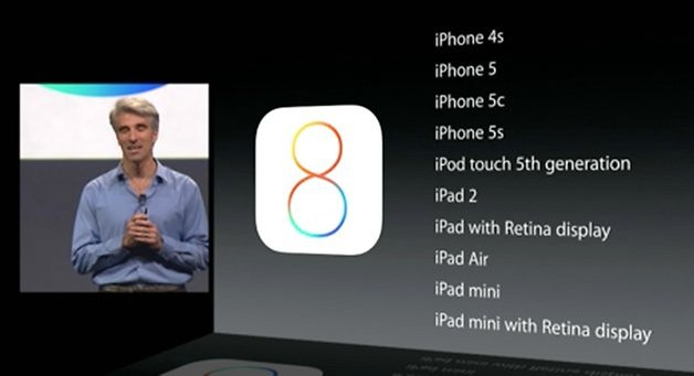 Apple wwdc 2014 iOS 8