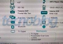 Motorola pode lançar smartphone de gama baixa em maio