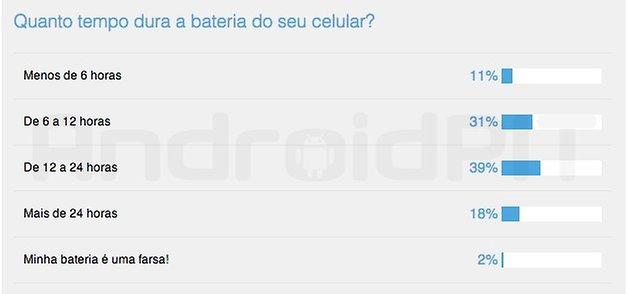 pesquisa androidpit bateria