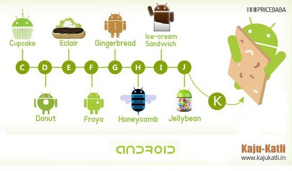 version android nombre indio kaju katli