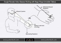 I brevetti di Google Glasses