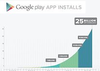 Google Play, app scontate per festeggiare i 25 miliardi di download