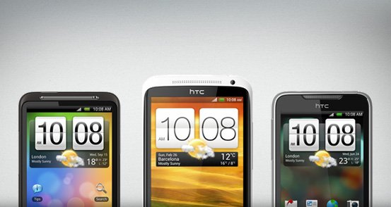 HTC orologia