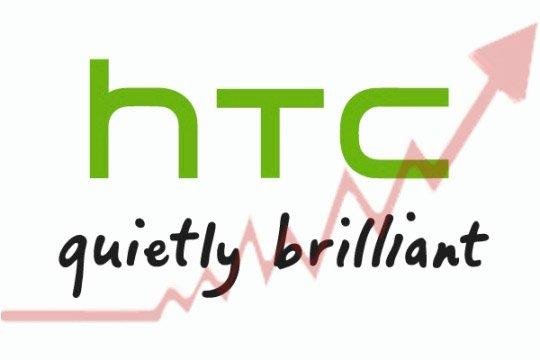 HTC grafico