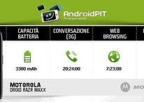 Infografica: quanto dura la batteria del tuo Androide?