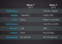 Nuovo Nexus 7 2 Vs Nexus 7: il confronto