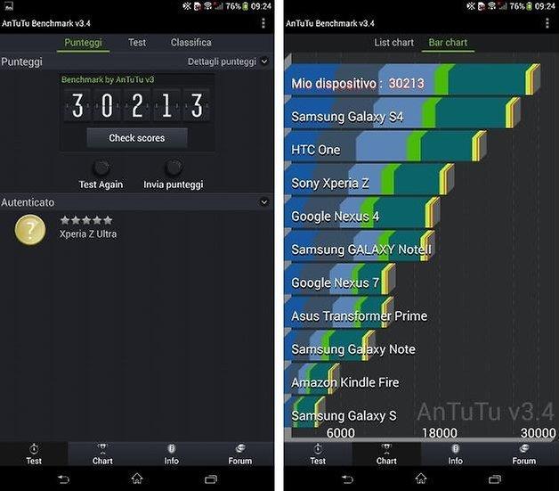 sony xperia z ultra benchmark