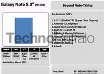 Samsung, Note 8.0 a marzo e non solo