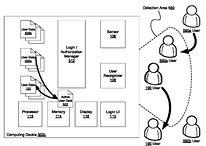 Google brevetta il face-to-unlock multi-utente