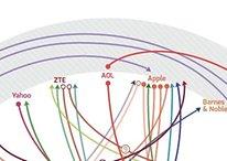 [Infografica] La grande guerra dei brevetti