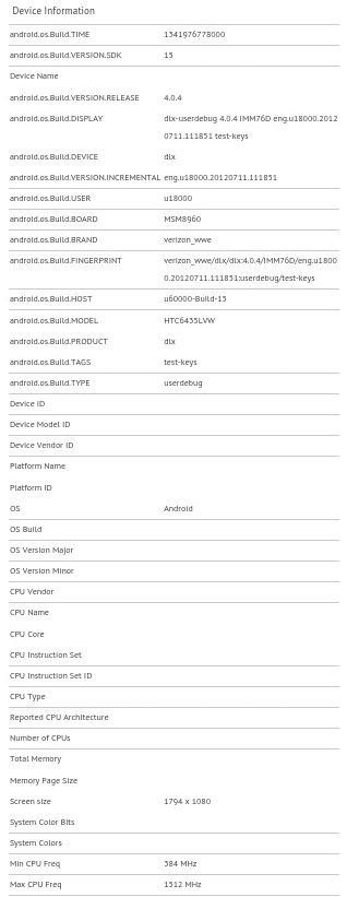 tablet htc snapdragon s4 pro
