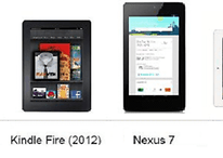 [Infografica] Kindle Fire HD Vs Nexus 7 Vs iPad 3... e Kindle