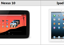 Nexus 10 contro iPad 4, specifiche a confronto