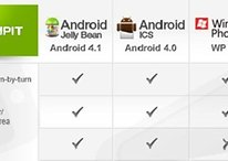 [Infografica] Android Vs iOs 6 Vs Windows 8