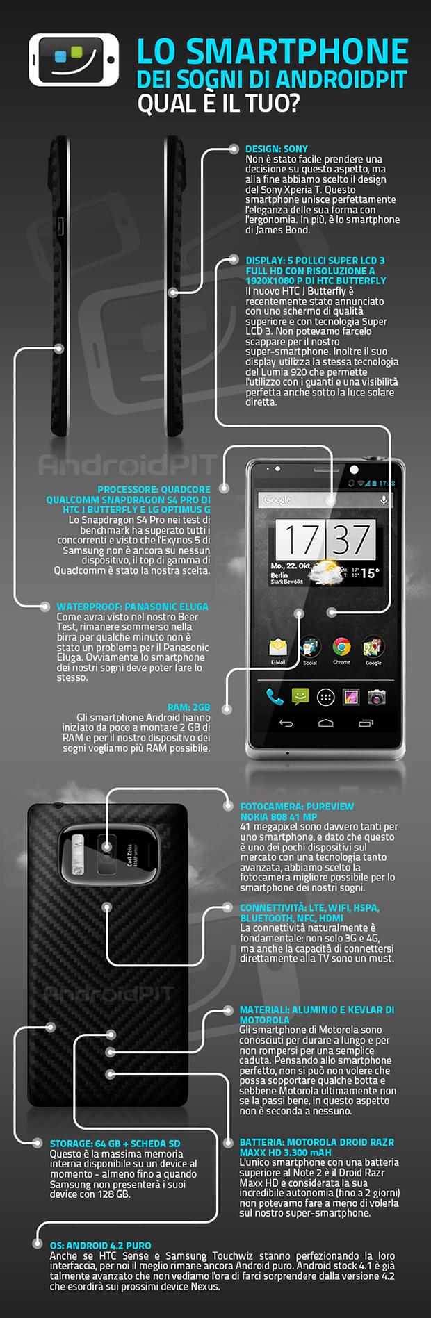 infografica smartphone sogni