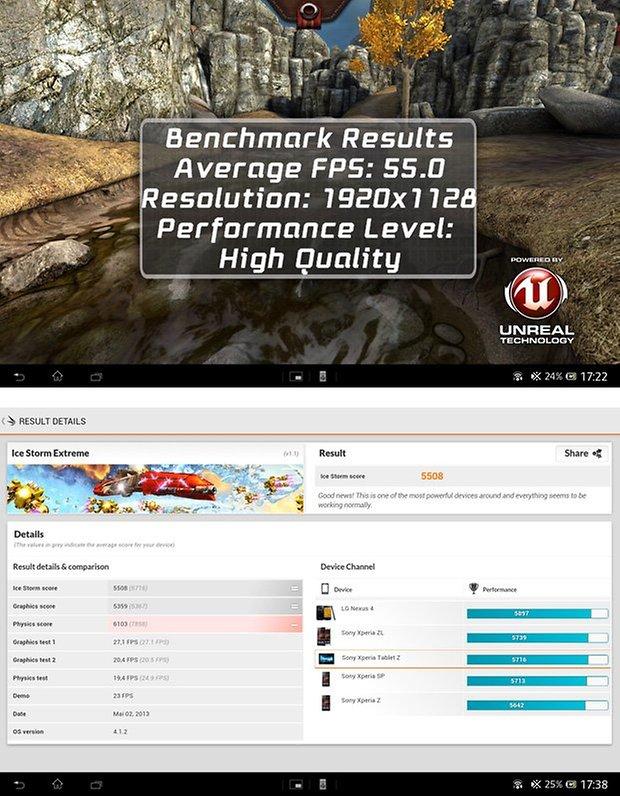 xperia tablet z benchmark