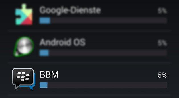 bbm akkuverbrauch 628
