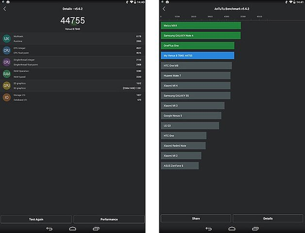 dell venue 8 7840 antutu benchmark
