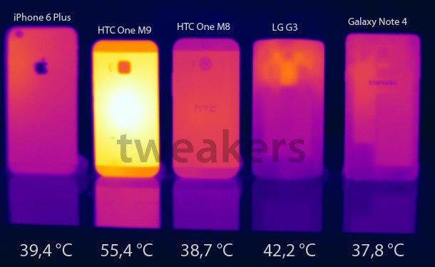 htc one m9 benchmark hitze