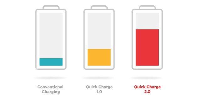 qualcomm quick charge diagram